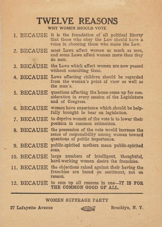 Materials relating to Women Suffrage Party